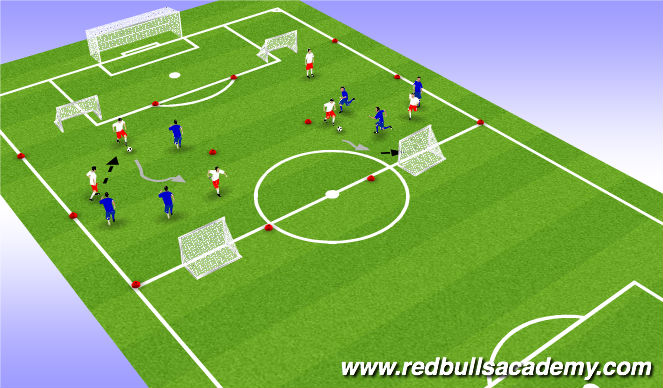 Football/Soccer Session Plan Drill (Colour): Small sided game/tactical.
