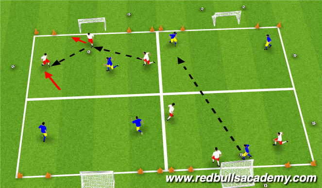 Football/Soccer Session Plan Drill (Colour): 3v1 to goals.