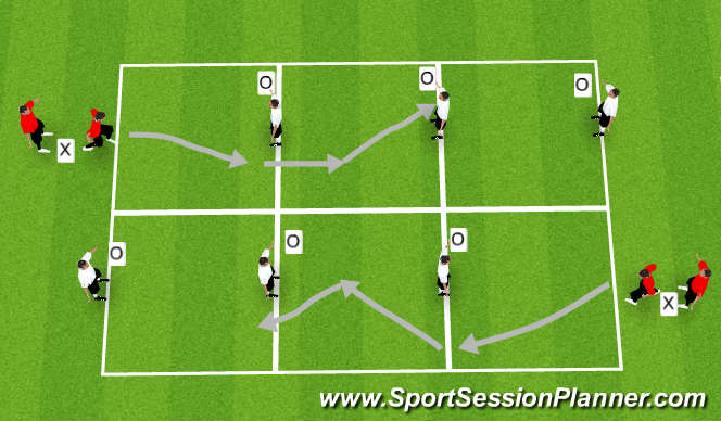 Football/Soccer Session Plan Drill (Colour): Beating Opponents