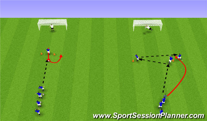 Football/Soccer Session Plan Drill (Colour): Skotæfingar