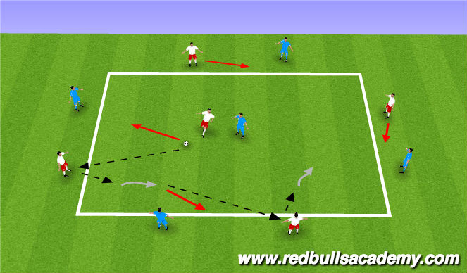 Football/Soccer Session Plan Drill (Colour): 1v1 with overload.