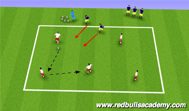 Football/Soccer Session Plan Drill (Colour): 6 Balls