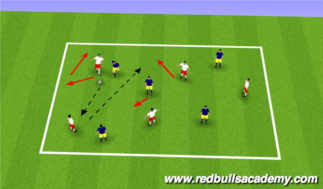 Football/Soccer Session Plan Drill (Colour): Blackjack