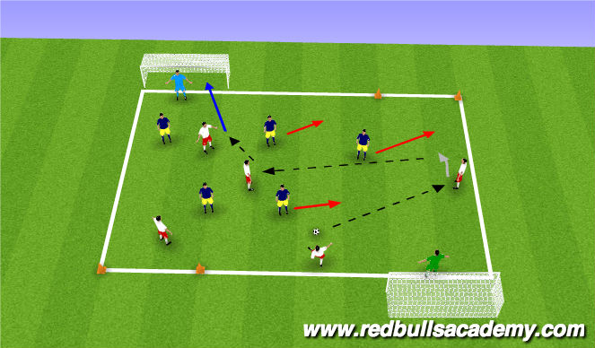 Football/Soccer Session Plan Drill (Colour): Offset Goals