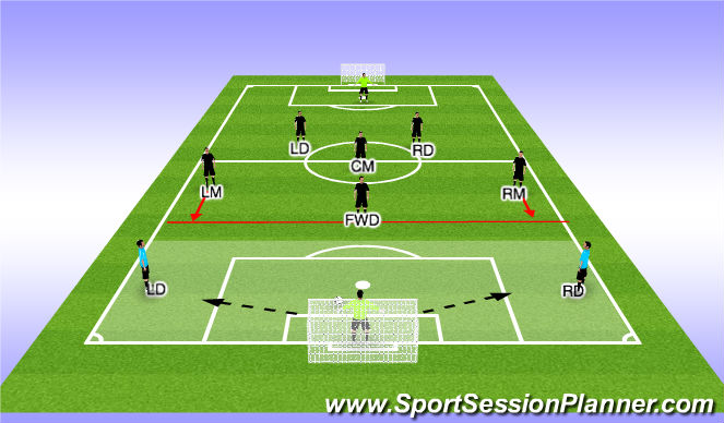 Football/Soccer Session Plan Drill (Colour): Build- Out Line (out of possession)