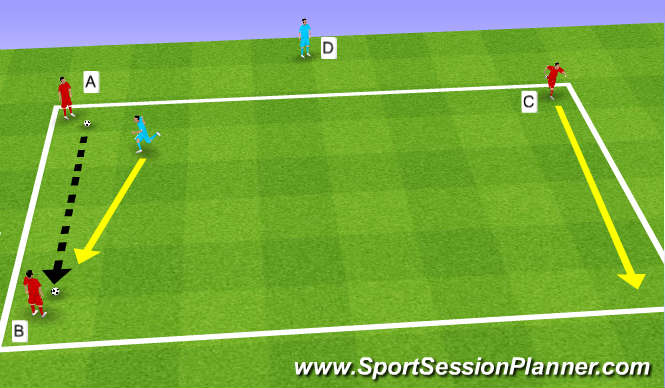 Football/Soccer Session Plan Drill (Colour): 3v1 angle of support