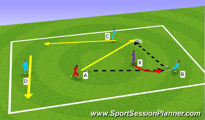 Football/Soccer Session Plan Drill (Colour): 4v1 playmaker