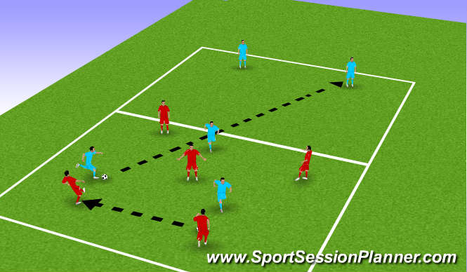 Football/Soccer Session Plan Drill (Colour): Conditioned  Possesion game
