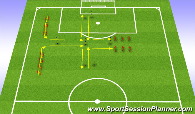 Football/Soccer Session Plan Drill (Colour): Warm Up - Agility/Speed Work