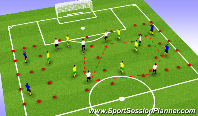 Football/Soccer Session Plan Drill (Colour): 3v3/3v3 + Targets