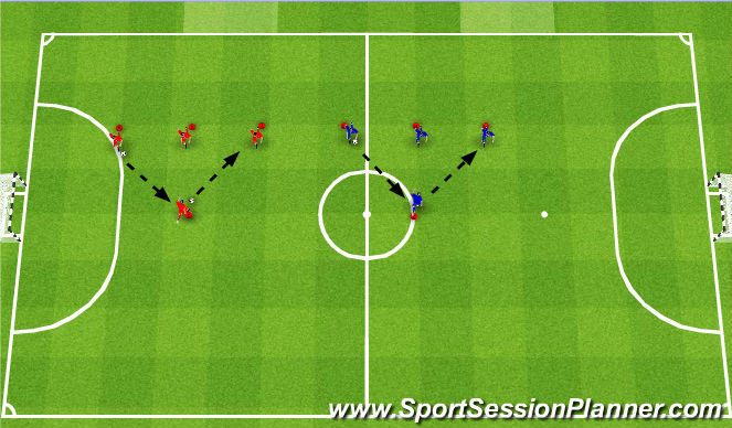 Futsal Session Plan Drill (Colour): 2 Ball Passing