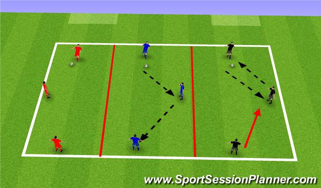 Futsal Session Plan Drill (Colour): Passing Lanes