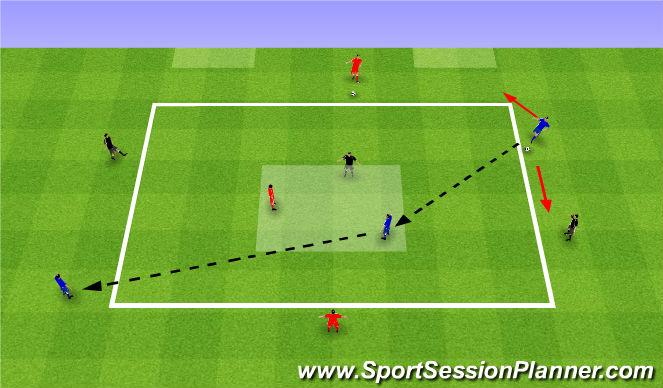Futsal Session Plan Drill (Colour): Scanning Square