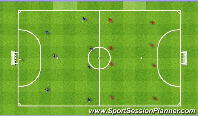 Futsal Session Plan Drill (Colour): Scrimmage