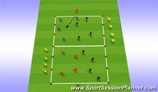 Football/Soccer Session Plan Drill (Colour): 4v4 to multi goal