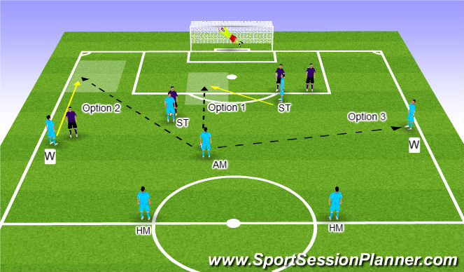 Football/Soccer Session Plan Drill (Colour): Phase 3