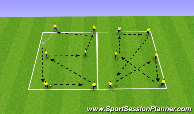 Football/Soccer Session Plan Drill (Colour): ext warm up