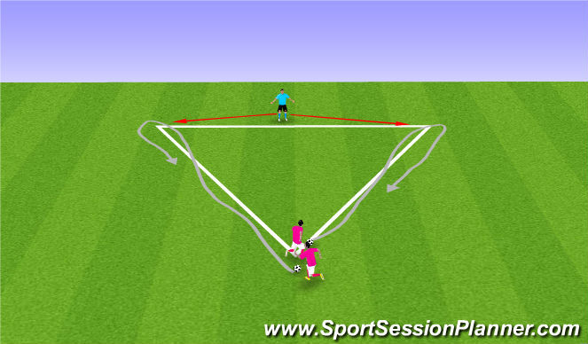 Football/Soccer Session Plan Drill (Colour): Triangle Turning
