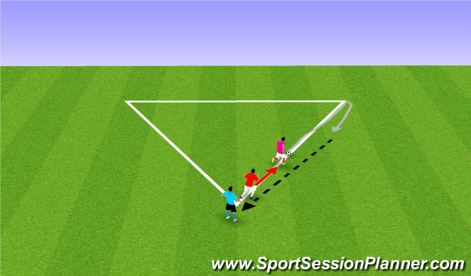 Football/Soccer Session Plan Drill (Colour): Turning Chase