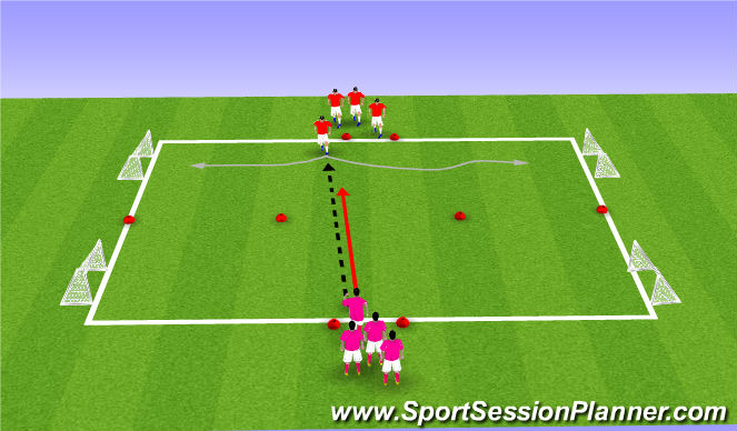 Football/Soccer Session Plan Drill (Colour): Lateral Goal