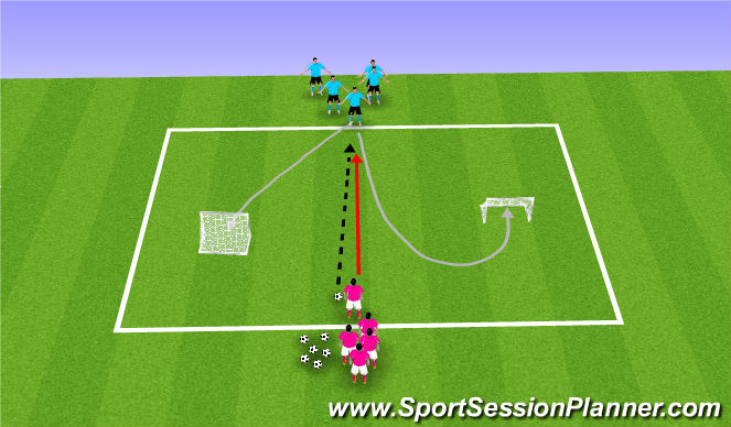 Football/Soccer Session Plan Drill (Colour): Vertical Goal