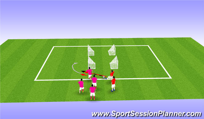 Football/Soccer Session Plan Drill (Colour): 4 Back to Back