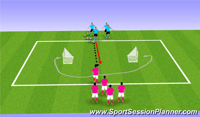 Football/Soccer Session Plan Drill (Colour): 2 Back facing