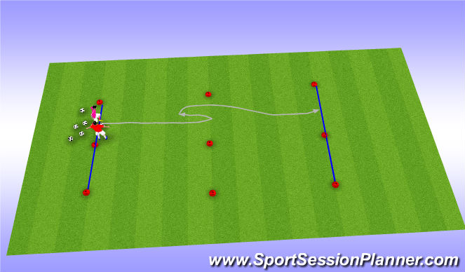 Football/Soccer Session Plan Drill (Colour): Up the line
