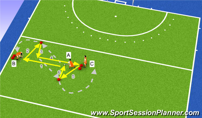 Hockey Session Plan Drill (Colour): Warm up pass and receive