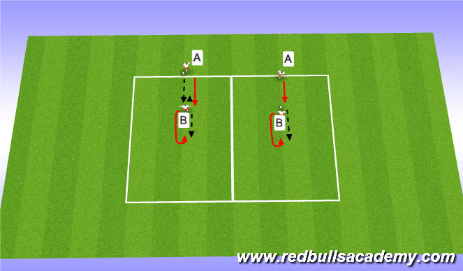 Football/Soccer Session Plan Drill (Colour): Warm Up - Finishing