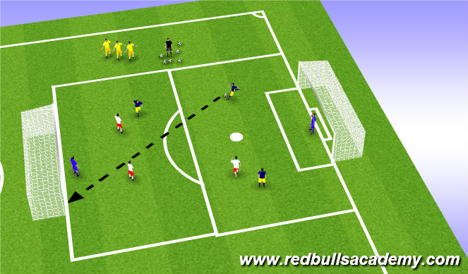 Football/Soccer Session Plan Drill (Colour): Conditioned Game / Full Game - Finishing