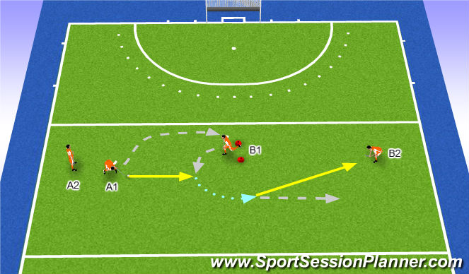 Hockey Session Plan Drill (Colour): Receive and turn onto your L Forehand