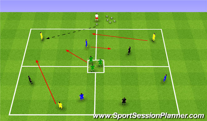 Football/Soccer Session Plan Drill (Colour): Start of Play