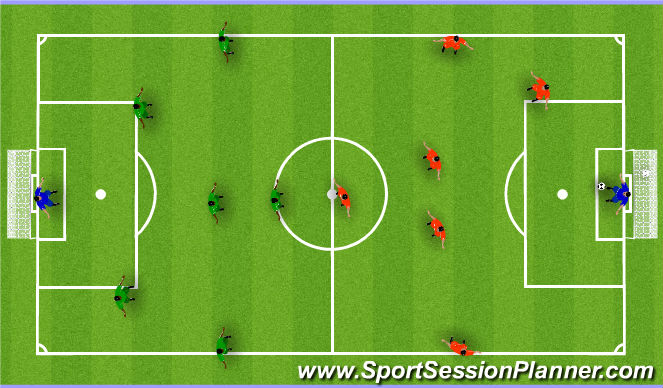 Football/Soccer Session Plan Drill (Colour): Final Activity/ Scrimmage