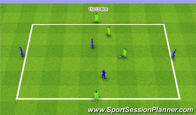 Football/Soccer Session Plan Drill (Colour): 2v2+2s