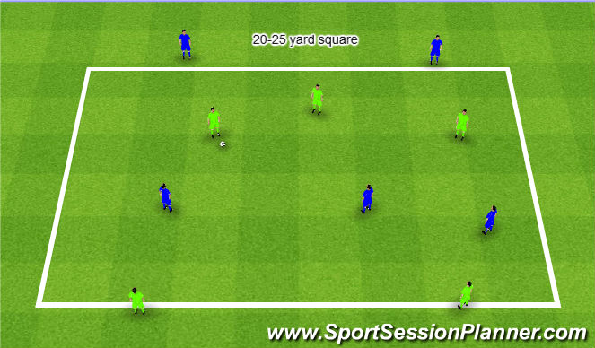 Football/Soccer Session Plan Drill (Colour): Offset 5v3