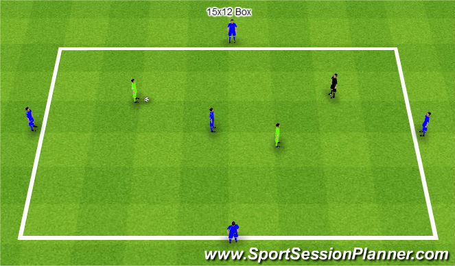 Football/Soccer Session Plan Drill (Colour): 3v1to6v2