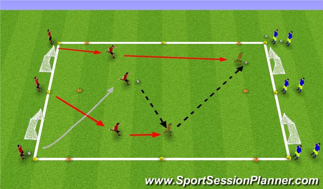 Football/Soccer Session Plan Drill (Colour): 3v0 progression