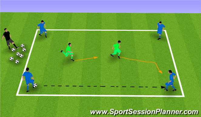 Football/Soccer Session Plan Drill (Colour): Stage 1 - 4 v 2 Rondo