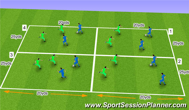 Football/Soccer Session Plan Drill (Colour): Stage 1 - 2nd phase