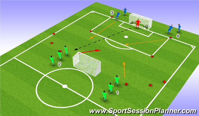 Football/Soccer Session Plan Drill (Colour): stage 2 - 2 v 2 to goal (3 v 3)