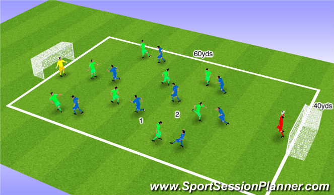 Football/Soccer Session Plan Drill (Colour): 9 v 9 - The game