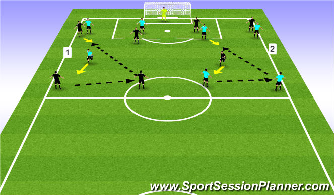 Football/Soccer Session Plan Drill (Colour): 4v3 to goal