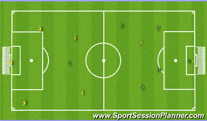 Football/Soccer Session Plan Drill (Colour): SSG 1