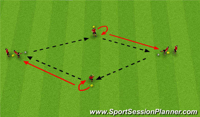Football/Soccer Session Plan Drill (Colour): Receiving and Turning
