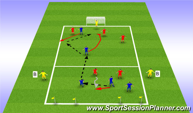Football/Soccer Session Plan Drill (Colour): 5v5 or 3v2+2v3