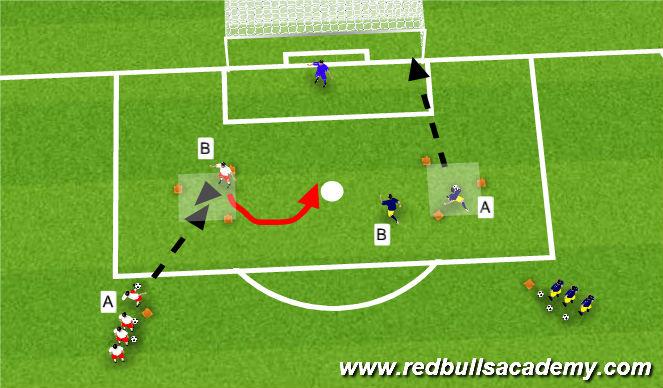 Football/Soccer Session Plan Drill (Colour): Main Theme - Shooting / Finishing