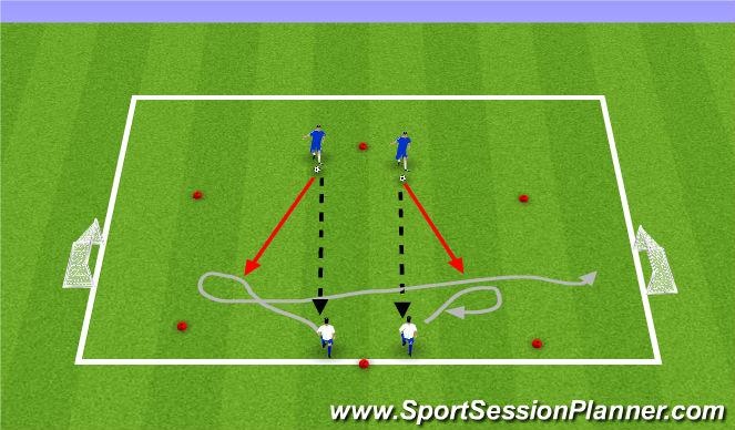 Football/Soccer Session Plan Drill (Colour): 1v1 Turns Game