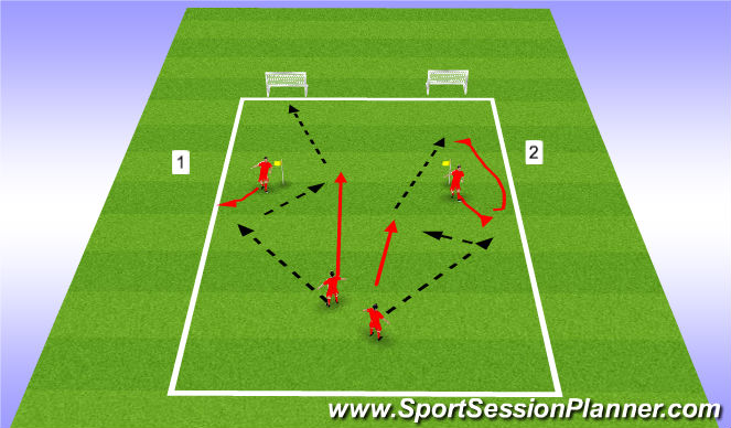 Football/Soccer Session Plan Drill (Colour): Decision Making Passing