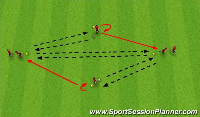 Football/Soccer Session Plan Drill (Colour): Playing the way your facing